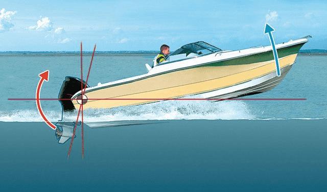 Cómo regular el asiento del barco con el trim