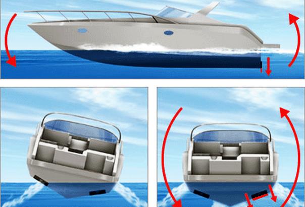 Cómo regular el asiento del barco con los flaps en embarcaciones con motor intraborda